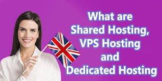 shared vs VPS vs Dedicated Hosting