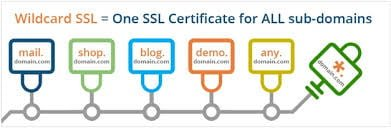 FREE wildcard SSL